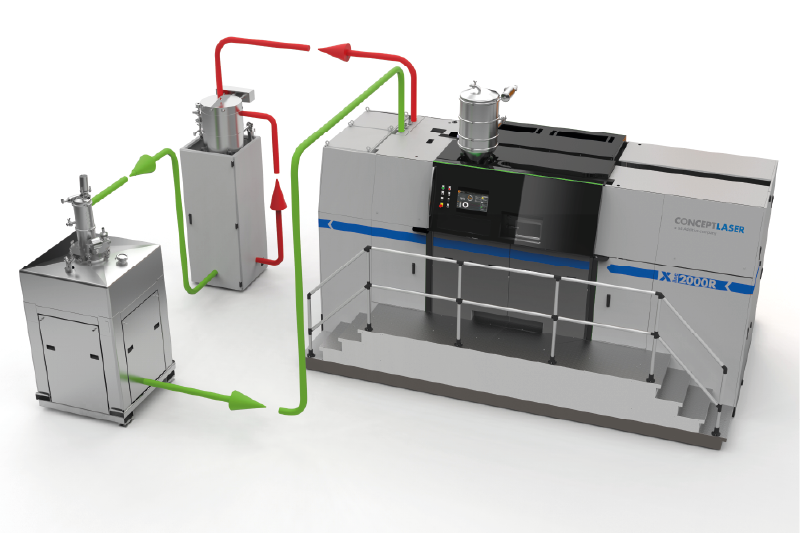 3D принтер по металлу Concept Laser X Line 2000R