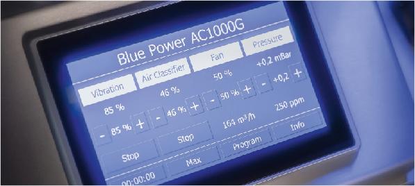 Воздушный классификатор AC 1000 / AC 1000 G для металлических порошков